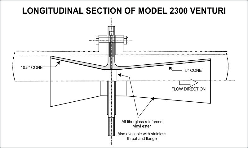 Venturi Tube Drawing